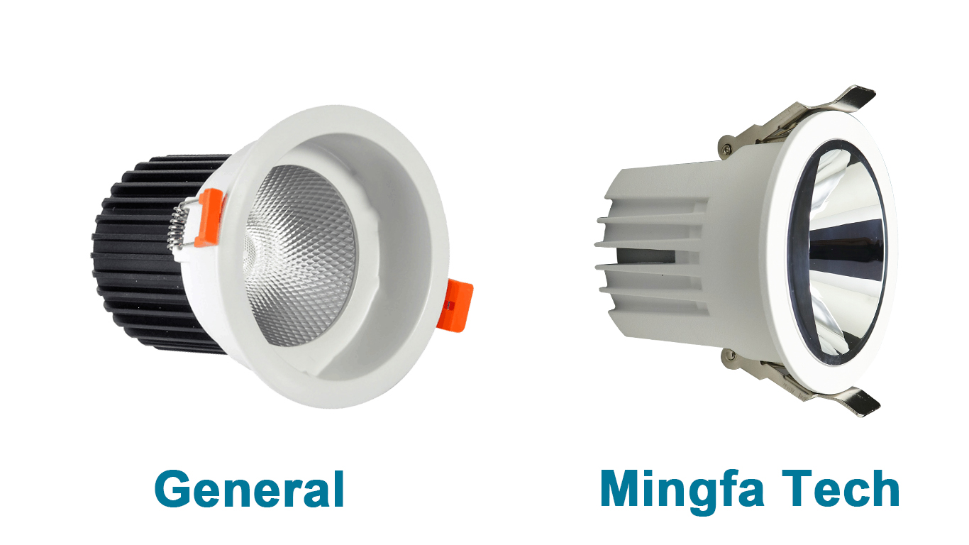 Mingfa Tech-kit fan downlight Mingfa Tech-MingfaTech Manufacturing-13