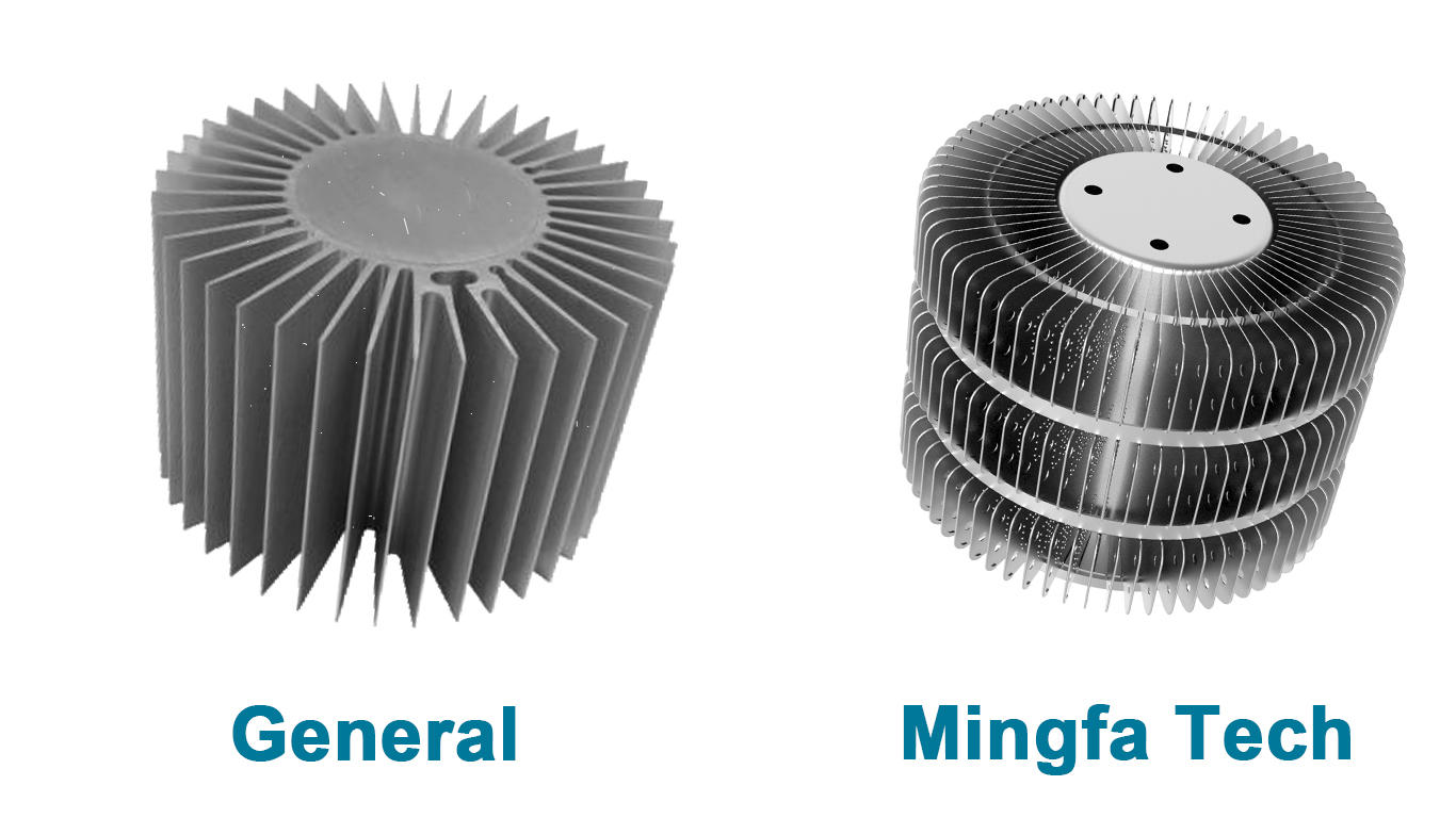 Mingfa Tech al1070 led heat dissipation manufacturer for indoor