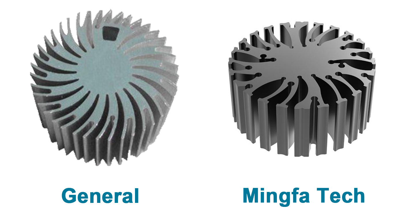 Mingfa Tech diy heatsink customize for mall-6