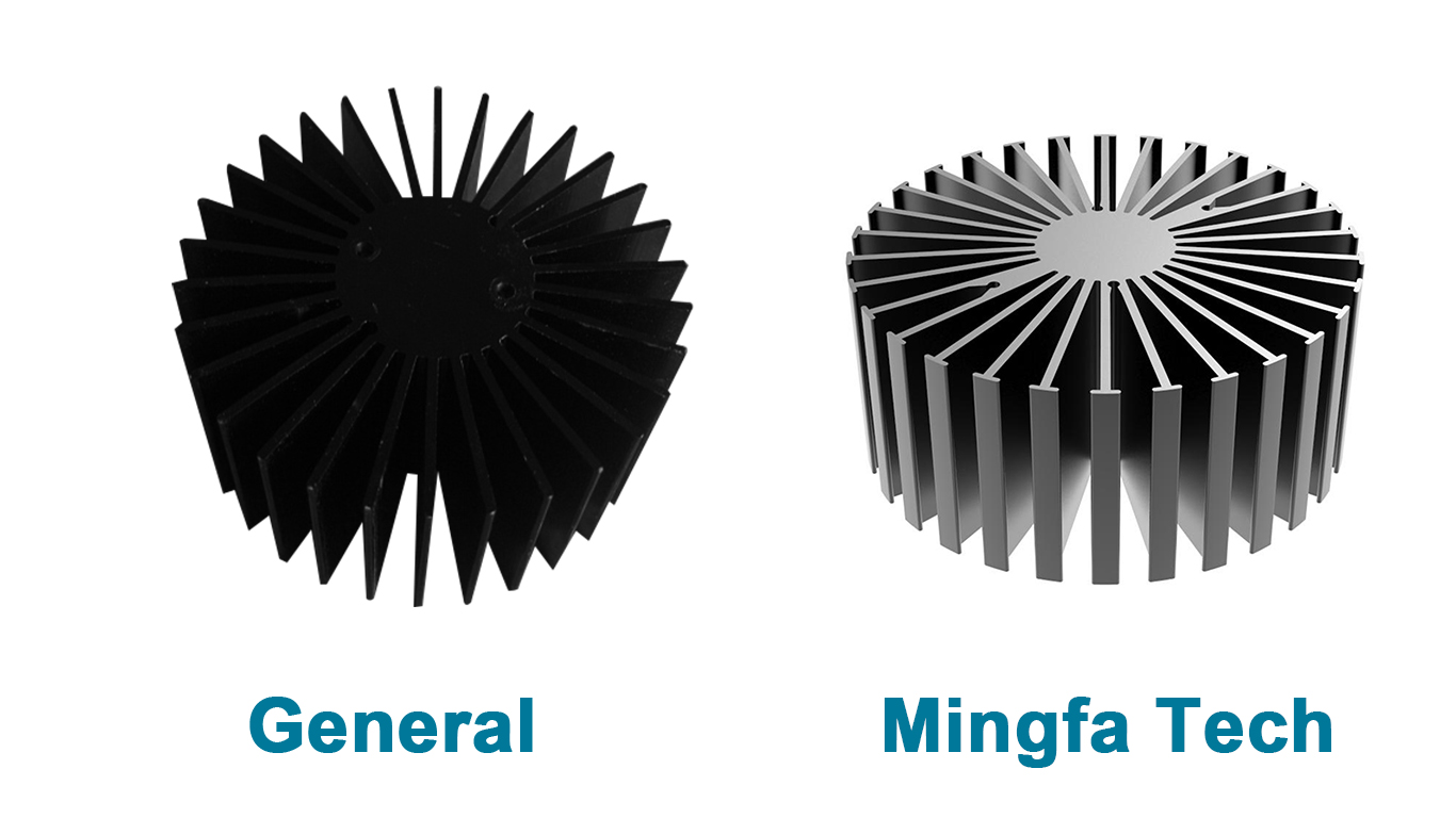 dusting large heat sink extruded supplier for office-5