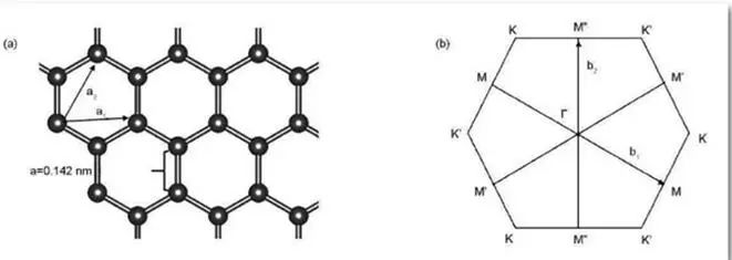 Mingfa Tech-Graphene-polymer Alloy Heatsink——a New Generation Of Revolutionary