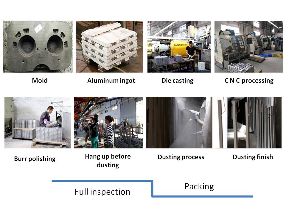 Mingfa Tech-Understanding Die Casting Process, Mingfatech Manufacturing Limited