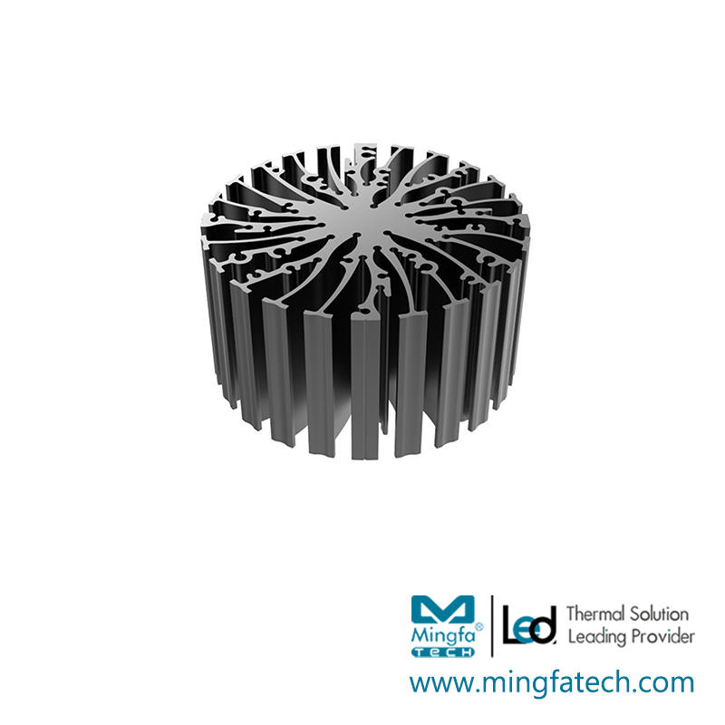EtraLED-9620/9650/9680 round led heat sink cob led cooling