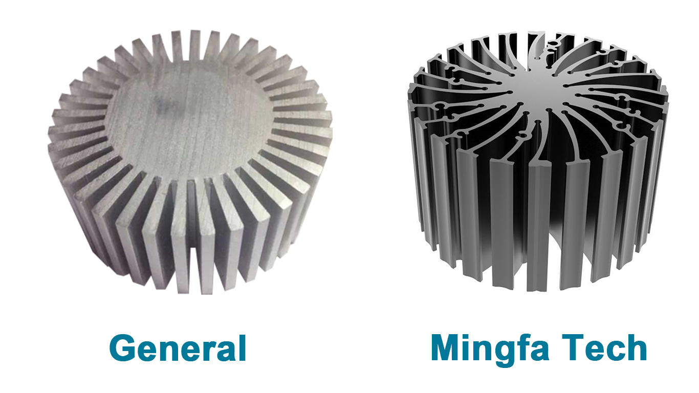 Mingfa Tech cooler 10 watt led heat sink customize for mall