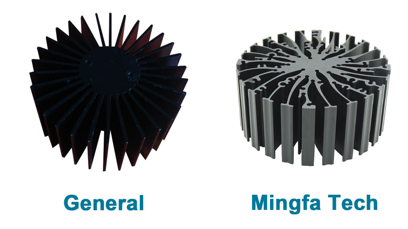 Mingfa Tech automotive small heat sink customize for airport
