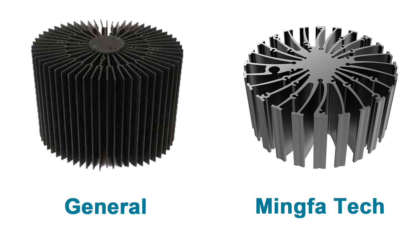 Mingfa Tech healthcare best heatsink supplier for station-6