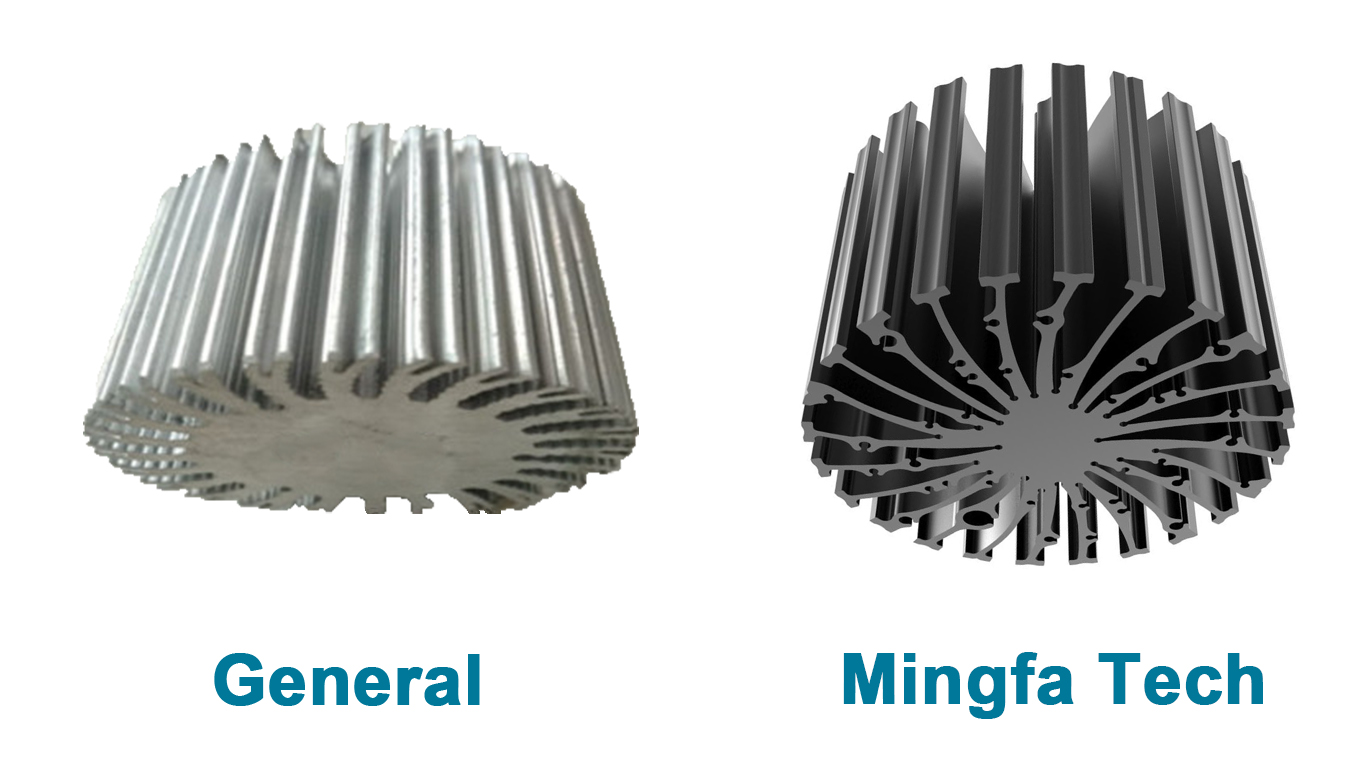 EtraLED-13020/13040/13050/13080 cylindrical extruded aluminum heatsink-6