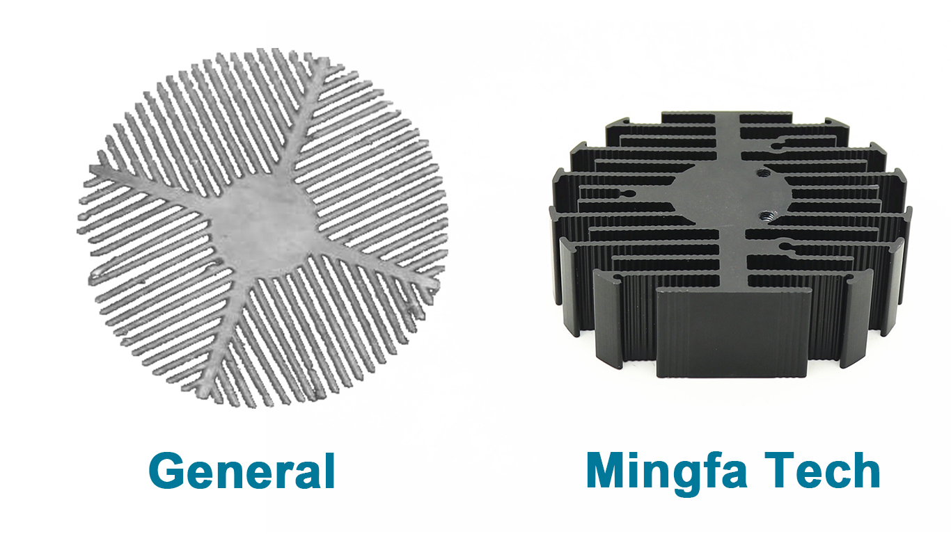 Mingfa Tech-Manufacturer Of eLED passive star heatsink cob led coolers-4