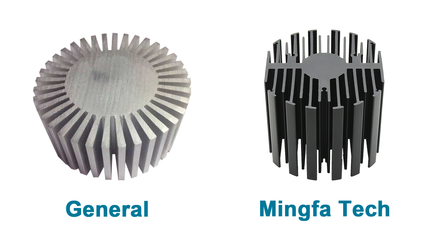 Mingfa Tech-Manufacturer Of eLED passive star heatsink cob led coolers-5