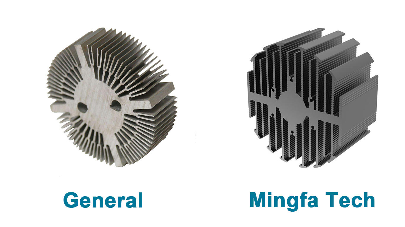 Mingfa Tech passive homemade heatsink design for bedroom