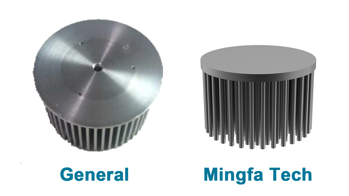 Mingfa Tech-10w Led Heatsink Gooled Passive extruded aluminium heatsink-5