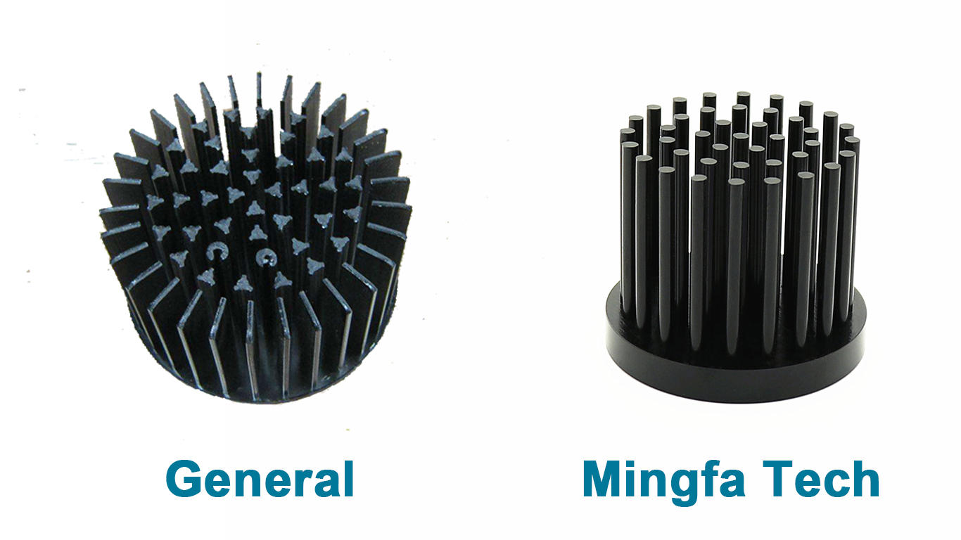 Mingfa Tech standard heat sink cost anodized for retail