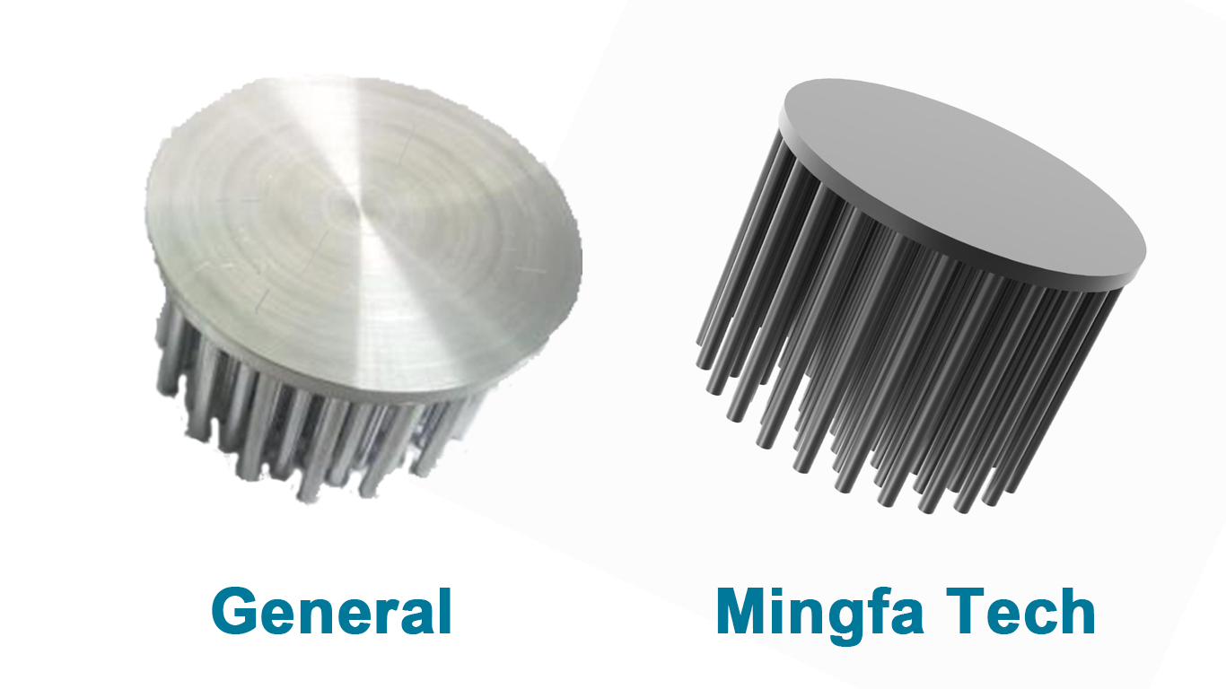 Mingfa Tech-Circular Heat Sink | Gooled-1105011080110100 led pin heatsink-5