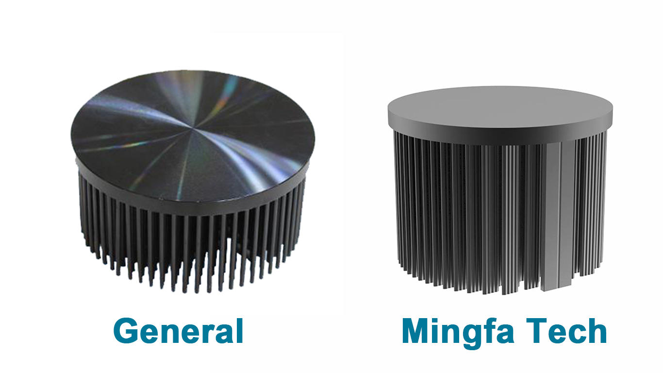 led thermal management heatsink for roadway Mingfa Tech