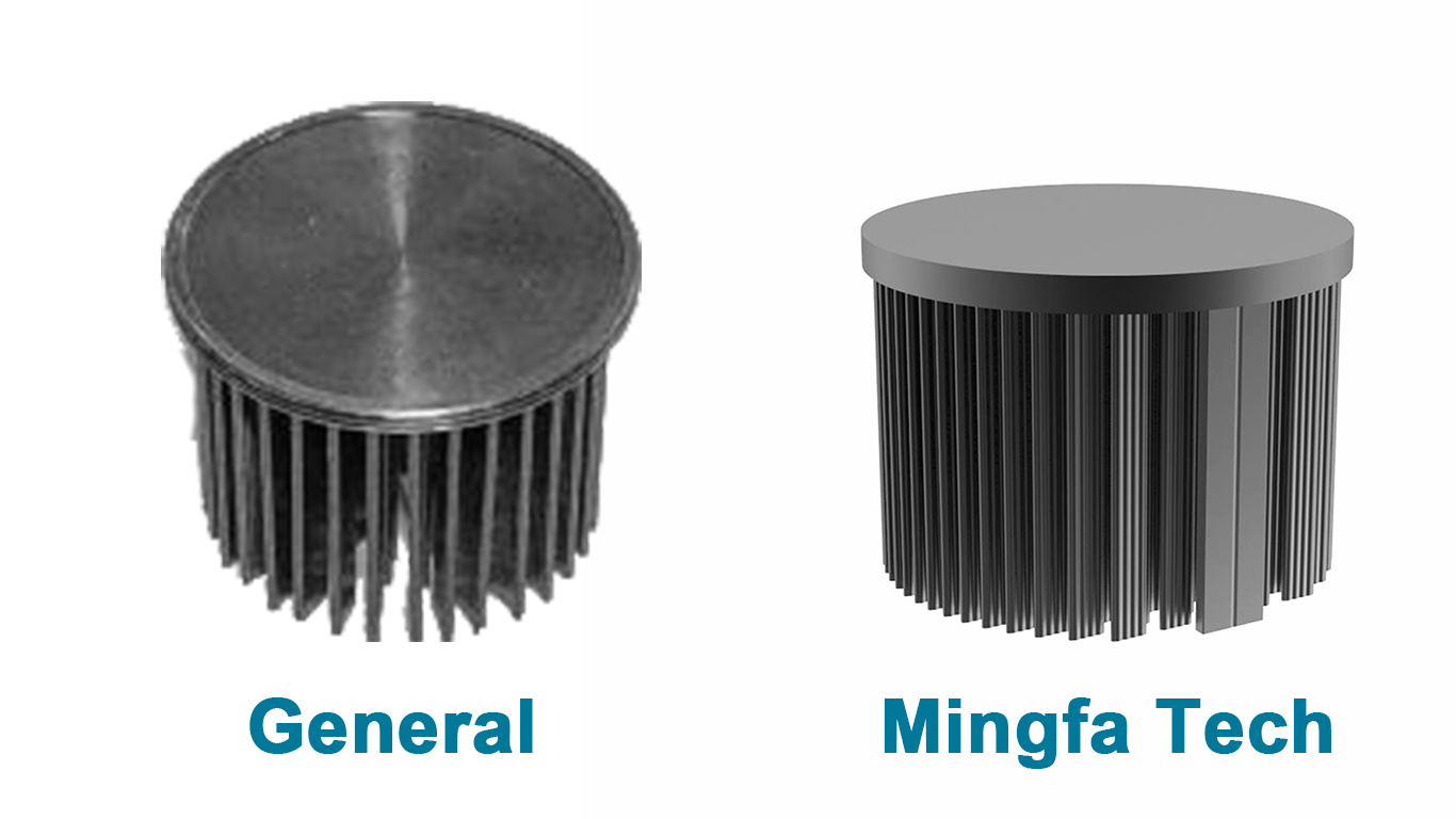 Mingfa Tech metal stamping heat sink applications manufacturer for horticulture-6