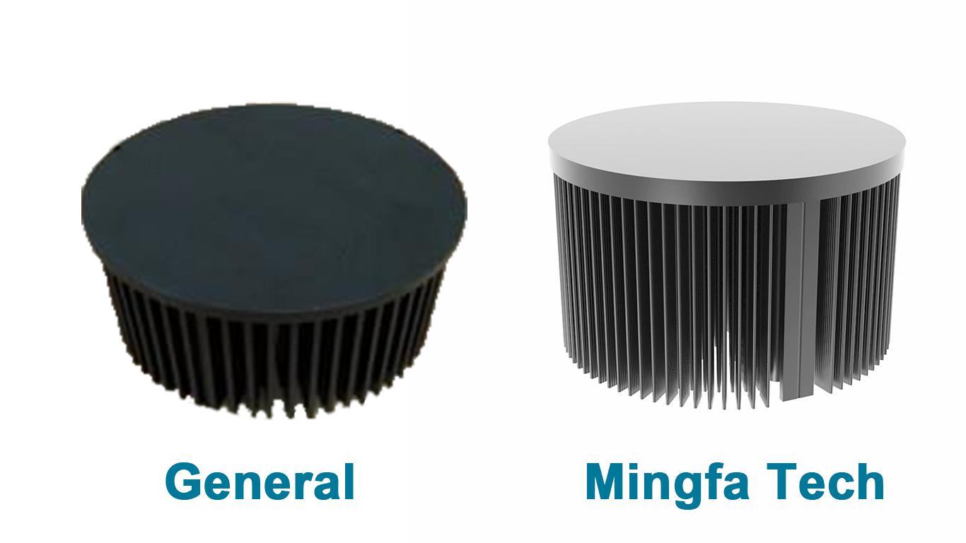 Mingfa Tech-Find Round Heat Sink and Led Light Heat Output From Mingfa Tech-2