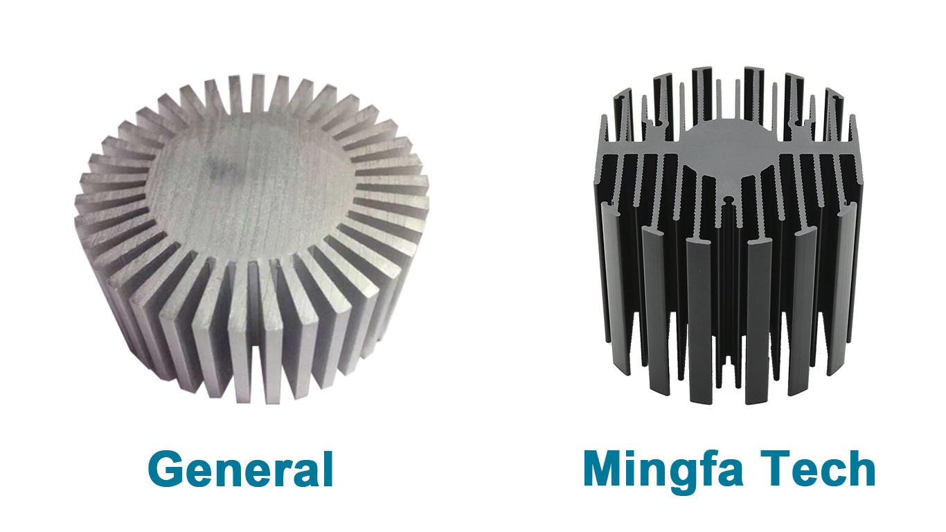 Mingfa Tech-Quality Mingfa Tech Brand cob heatsink -MingfaTech Manufacturing-2