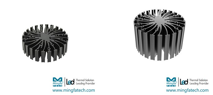 Mingfa Tech-Small Heat Sink-innovative Heat Sink Designs For Led Systems