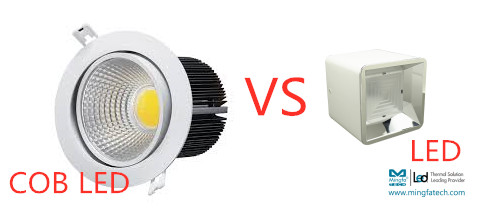 Mingfa Tech-Aluminum Heat Sink-what Is The Difference Between COB And Led